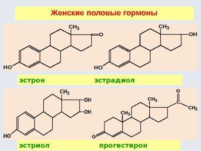 Жіночі статеві гормони в таблетках: назви і опису » журнал здоров'я iHealth